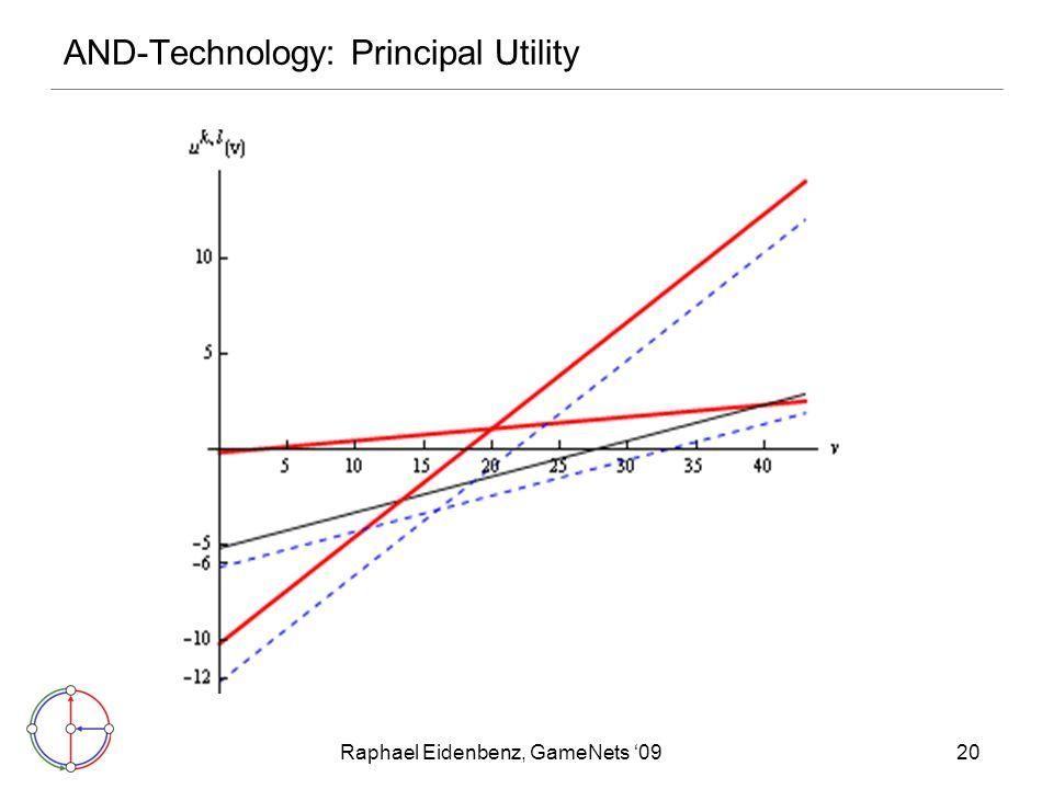 Raphael Eidenbenz, GameNets '0920 AND-Technology: Principal Utility