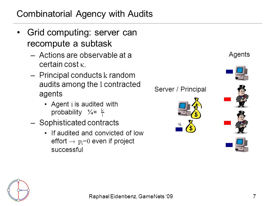 Raphael Eidenbenz, GameNets '098 Some Observations The possibility of auditing can never be detrimental Nash Equilibrium if principal contracts l and audits k agents –payment p i –principal utility u –agent utility u i