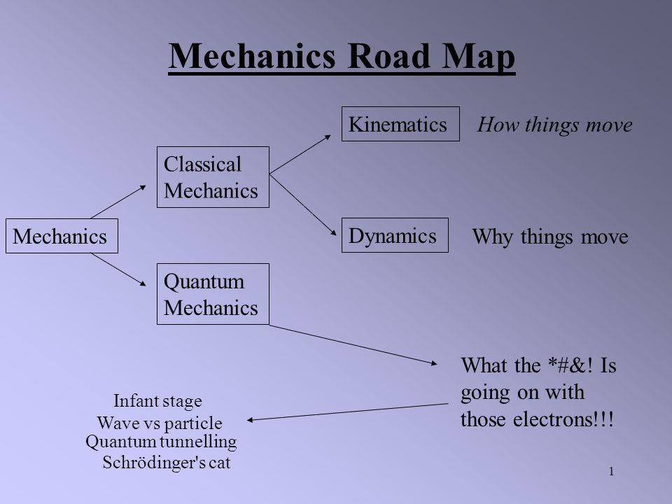 1 Mechanics Classical Mechanics Quantum Mechanics Dynamics Kinematics How things move Why things move What the *#&.