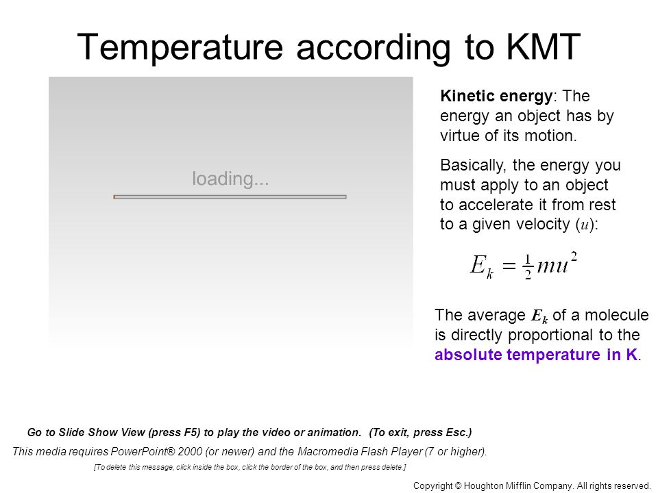 Temperature according to KMT Copyright © Houghton Mifflin Company. All rights reserved. Go to Slide Show View (press F5) to play the video or animatio