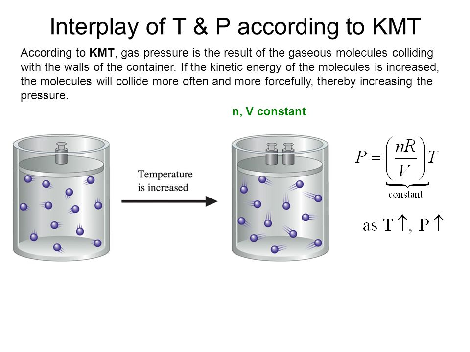 Interplay of T & P according to KMT According to KMT, gas pressure is the result of the gaseous molecules colliding with the walls of the container.