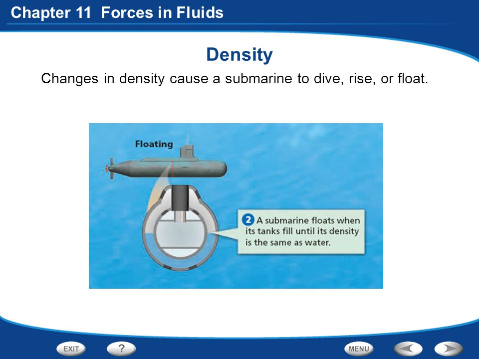 Chapter 11 Forces in Fluids Density Changes in density cause a submarine to dive, rise, or float.
