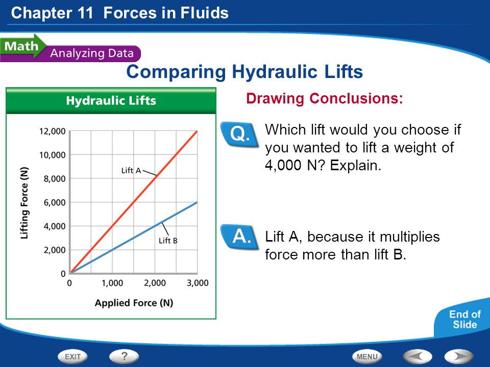 Chapter 11 Forces in Fluids Comparing Hydraulic Lifts Lift A, because it multiplies force more than lift B. Drawing Conclusions: Which lift would you
