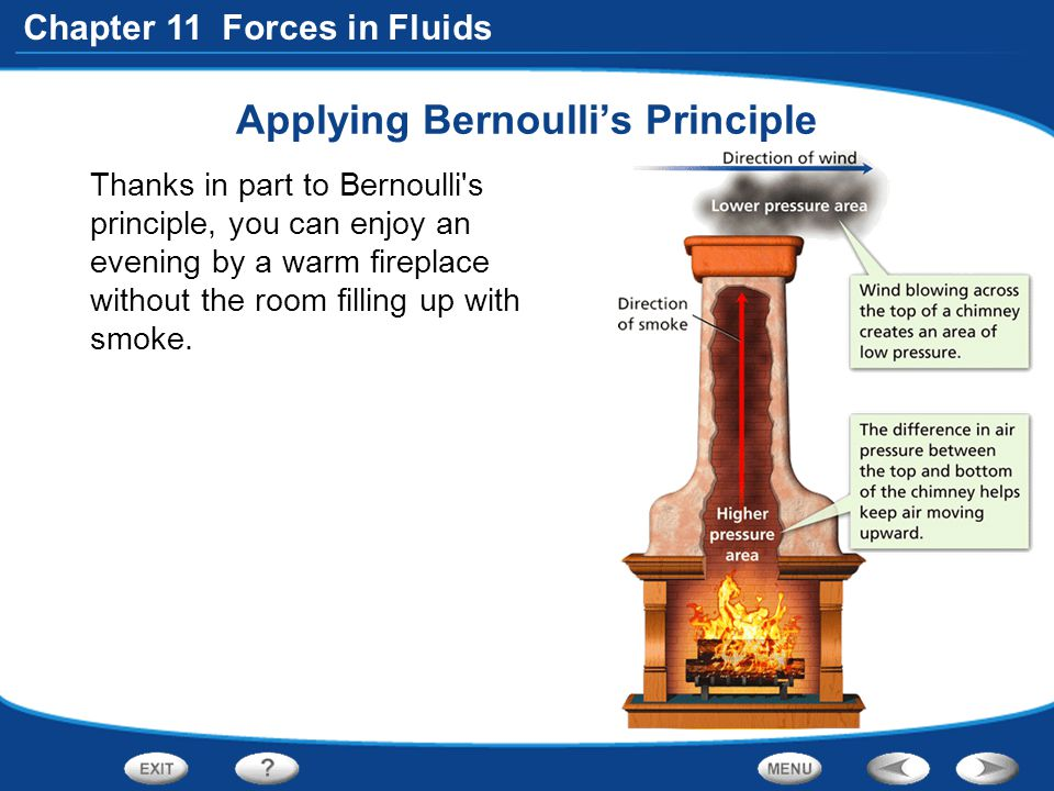 Chapter 11 Forces in Fluids Applying Bernoulli's Principle Thanks in part to Bernoulli's principle, you can enjoy an evening by a warm fireplace witho