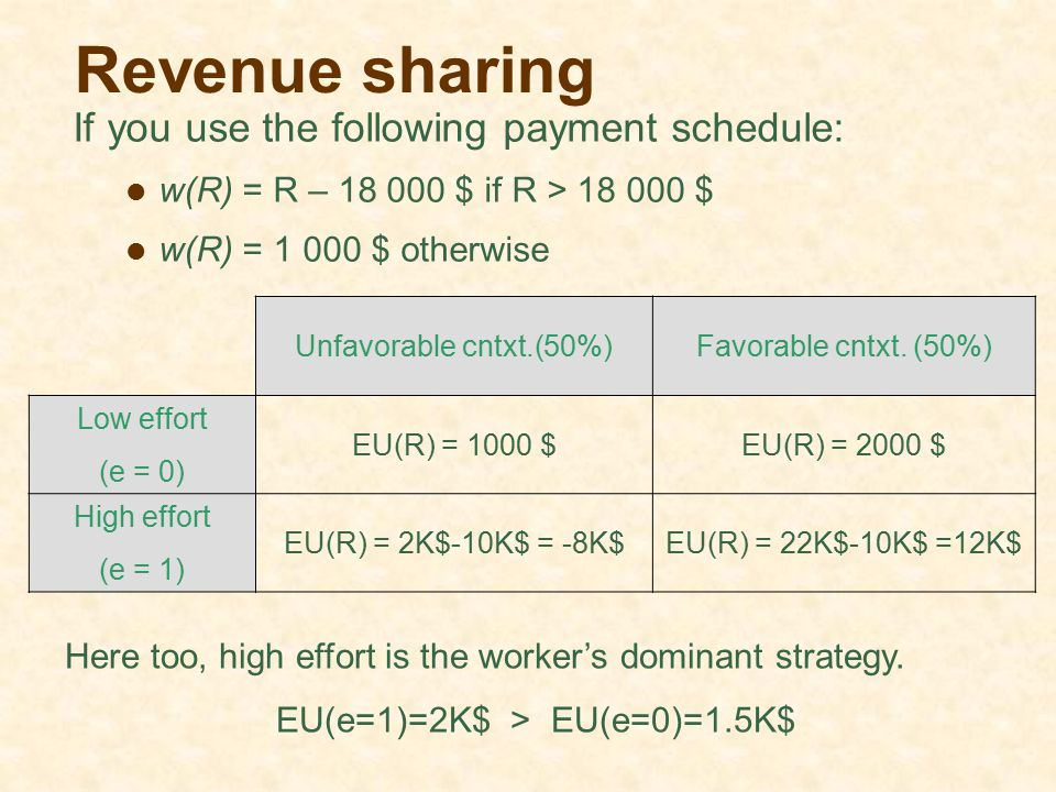 Revenue sharing If you use the following payment schedule: w(R) = R – 18 000 $ if R > 18 000 $ w(R) = 1 000 $ otherwise Unfavorable cntxt.(50%)Favorab