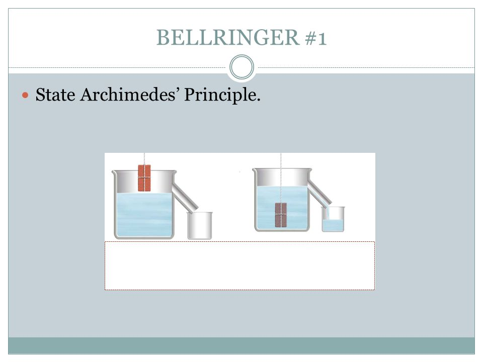 BELLRINGER #1 State Archimedes' Principle.