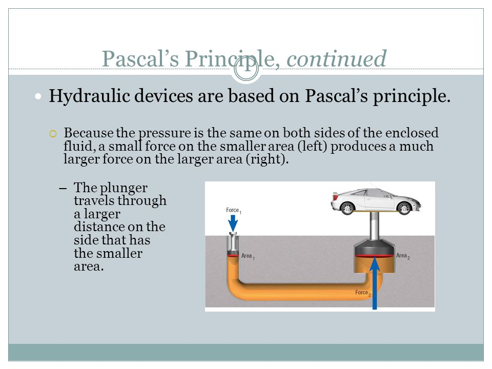 Pascal's Principle, continued Hydraulic devices are based on Pascal's principle.  Because the pressure is the same on both sides of the enclosed flui
