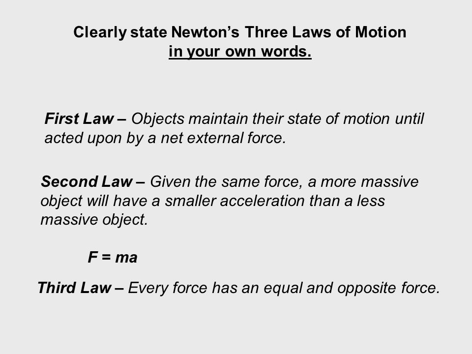 Clearly state Newton's Three Laws of Motion in your own words.