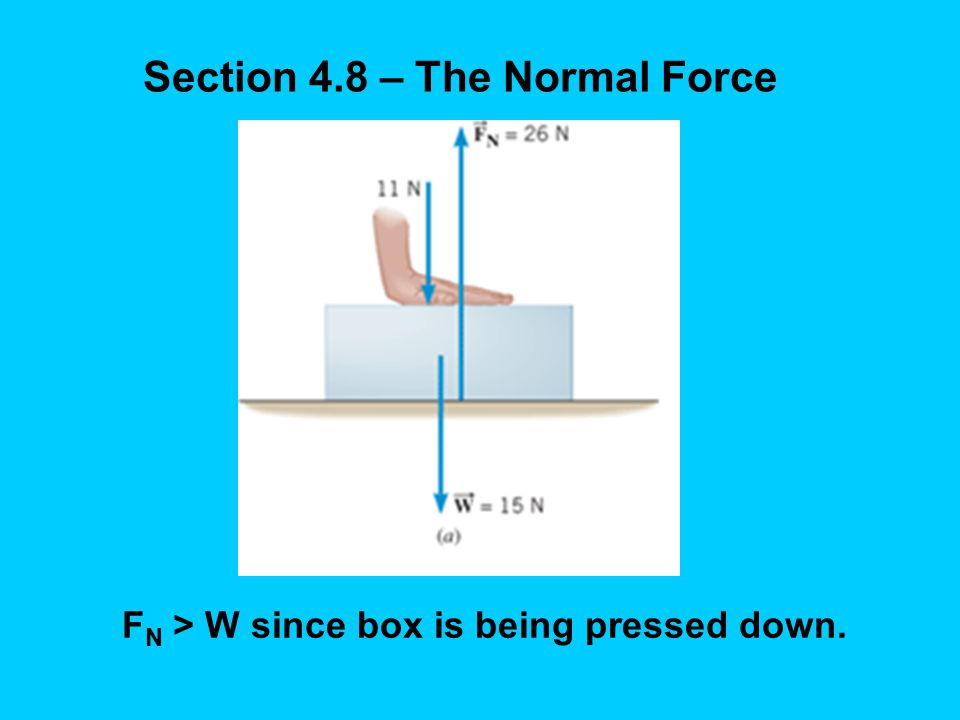 Section 4.8 – The Normal Force F N > W since box is being pressed down.