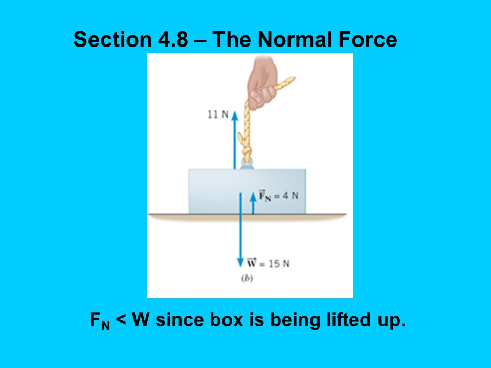 Section 4.8 – The Normal Force F N < W since box is being lifted up.