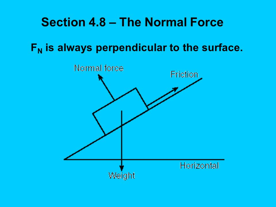 Section 4.8 – The Normal Force F N is always perpendicular to the surface.