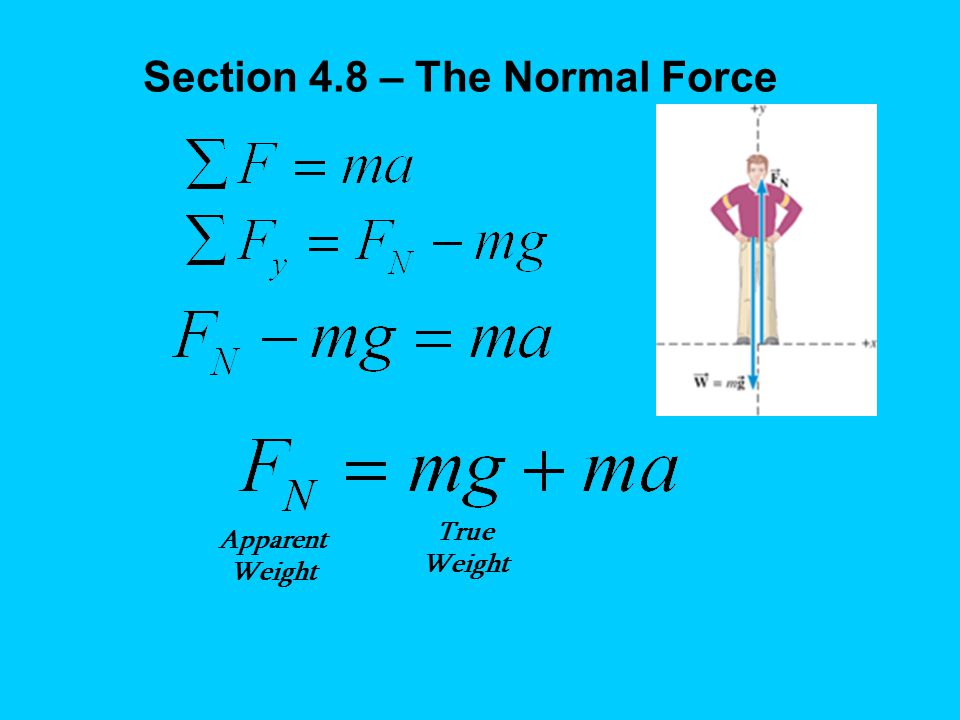 Section 4.8 – The Normal Force Apparent Weight True Weight