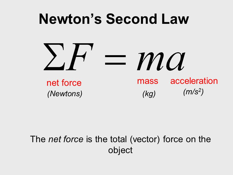 Newton's Second Law net force massacceleration (Newtons)(kg) (m/s 2 ) The net force is the total (vector) force on the object