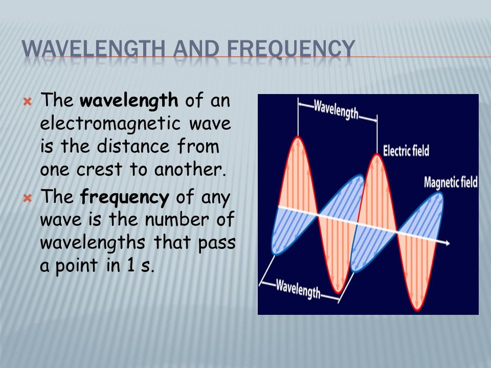  The wavelength of an electromagnetic wave is the distance from one crest to another.  The frequency of any wave is the number of wavelengths that p
