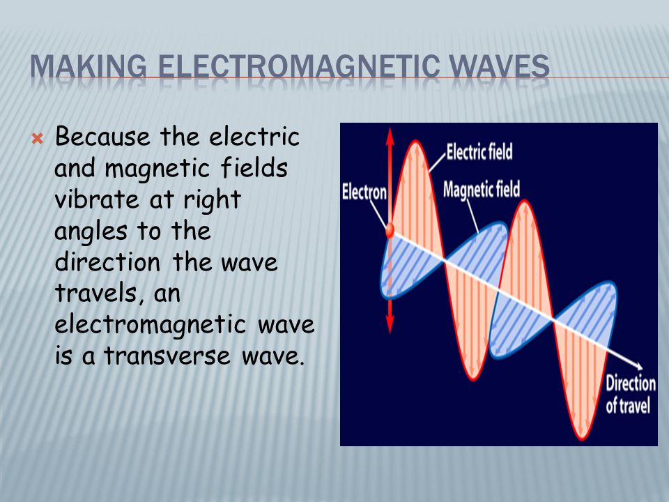 The electric field is in the x – direction and the magnetic field is in the y – direction.
