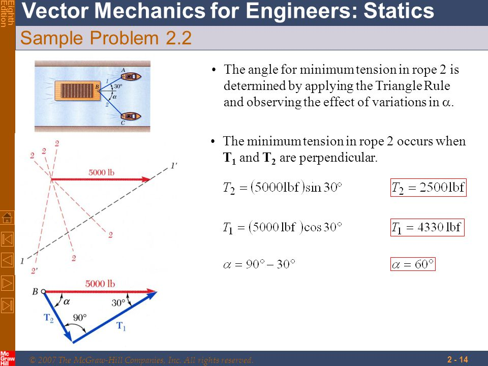 © 2007 The McGraw-Hill Companies, Inc. All rights reserved. Vector Mechanics for Engineers: Statics EighthEdition 2 - 14 Sample Problem 2.2 The angle