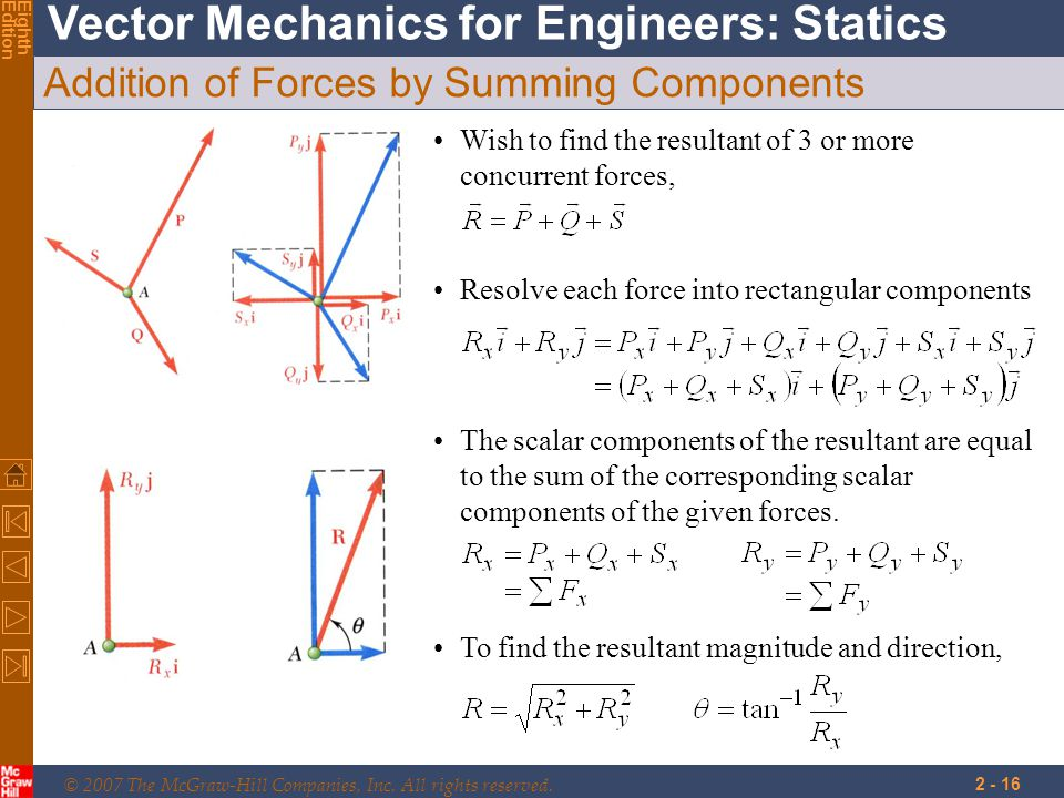 © 2007 The McGraw-Hill Companies, Inc. All rights reserved. Vector Mechanics for Engineers: Statics EighthEdition 2 - 16 Addition of Forces by Summing