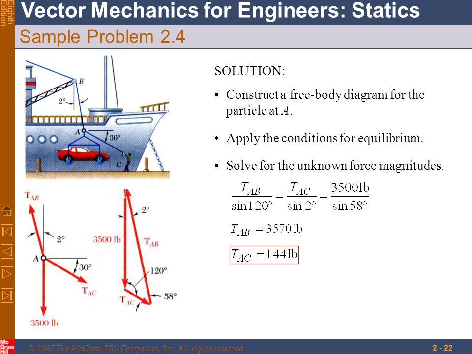 © 2007 The McGraw-Hill Companies, Inc. All rights reserved. Vector Mechanics for Engineers: Statics EighthEdition 2 - 22 Sample Problem 2.4 SOLUTION: