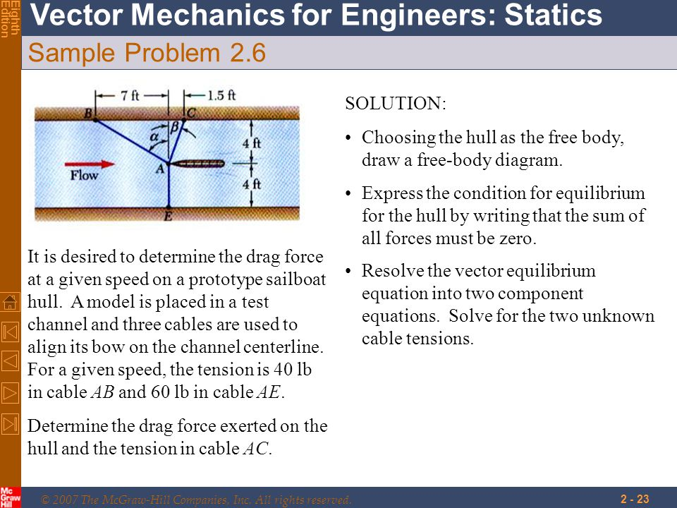 © 2007 The McGraw-Hill Companies, Inc. All rights reserved. Vector Mechanics for Engineers: Statics EighthEdition 2 - 23 Sample Problem 2.6 It is desi