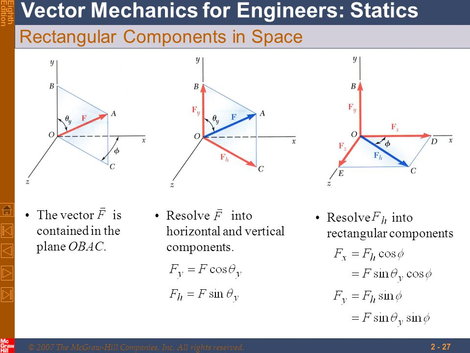 © 2007 The McGraw-Hill Companies, Inc. All rights reserved. Vector Mechanics for Engineers: Statics EighthEdition 2 - 27 Rectangular Components in Spa
