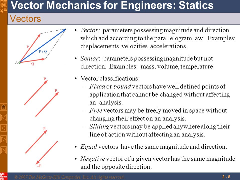 © 2007 The McGraw-Hill Companies, Inc. All rights reserved. Vector Mechanics for Engineers: Statics EighthEdition 2 - 5 Vectors Vector: parameters pos