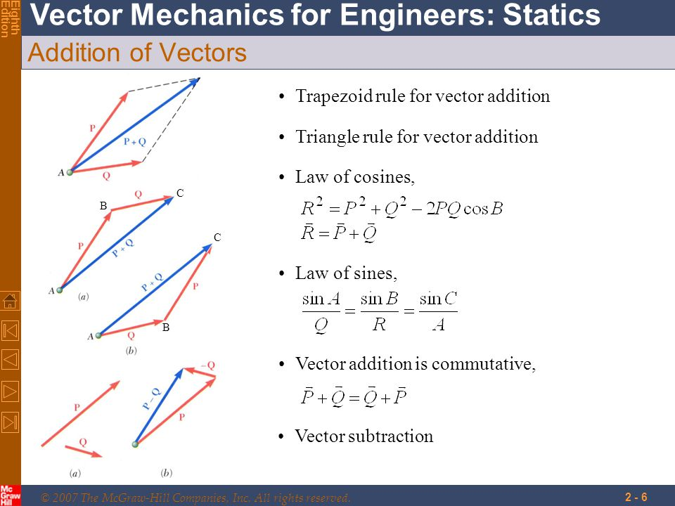 © 2007 The McGraw-Hill Companies, Inc. All rights reserved. Vector Mechanics for Engineers: Statics EighthEdition 2 - 6 Addition of Vectors Trapezoid