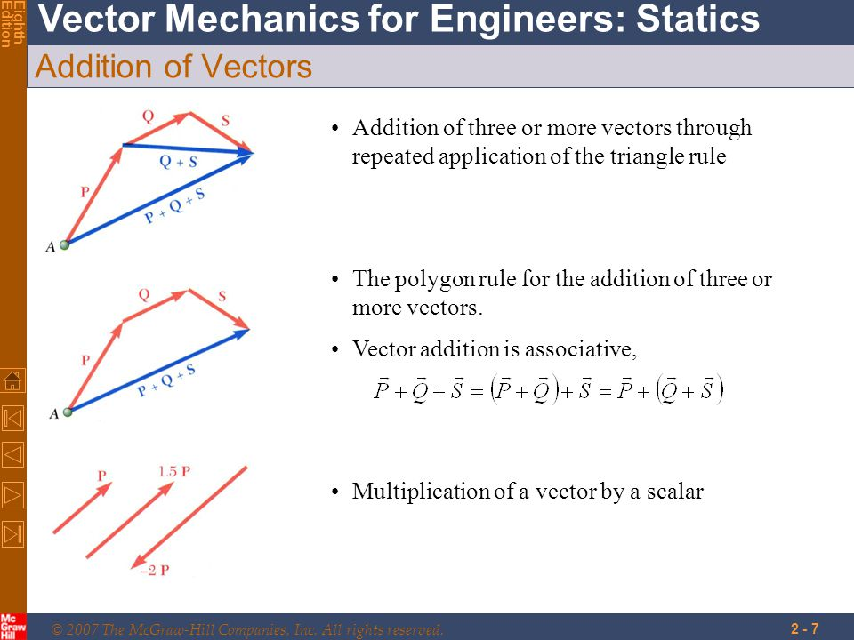 © 2007 The McGraw-Hill Companies, Inc. All rights reserved. Vector Mechanics for Engineers: Statics EighthEdition 2 - 7 Addition of Vectors Addition o