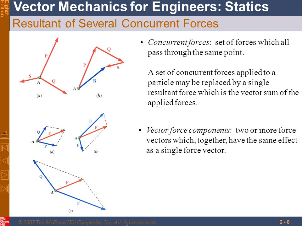 © 2007 The McGraw-Hill Companies, Inc. All rights reserved. Vector Mechanics for Engineers: Statics EighthEdition 2 - 8 Resultant of Several Concurren