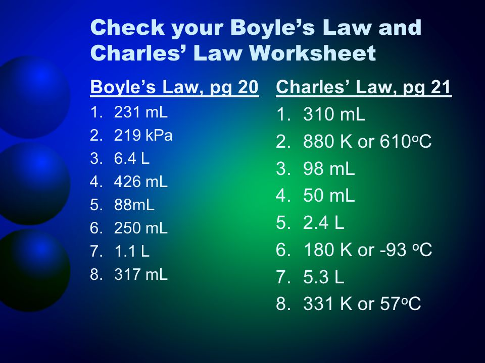 Check your Boyle's Law and Charles' Law Worksheet Boyle's Law, pg 20 1.231 mL 2.219 kPa 3.6.4 L 4.426 mL 5.88mL 6.250 mL 7.1.1 L 8.317 mL Charles' Law, pg 21 1.310 mL 2.880 K or 610 o C 3.98 mL 4.50 mL 5.2.4 L 6.180 K or -93 o C 7.5.3 L 8.331 K or 57 o C