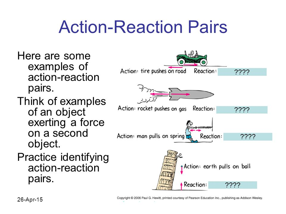 26-Apr-15 Physics 1 (Garcia) SJSU Action-Reaction Pairs Here are some examples of action-reaction pairs. Think of examples of an object exerting a for