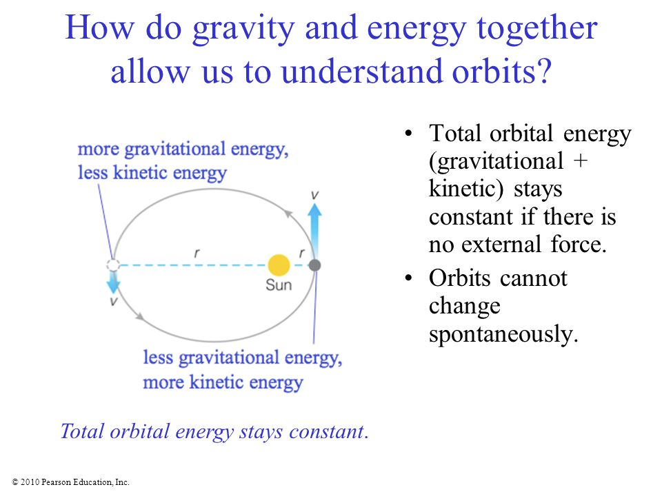 © 2010 Pearson Education, Inc. How do gravity and energy together allow us to understand orbits.