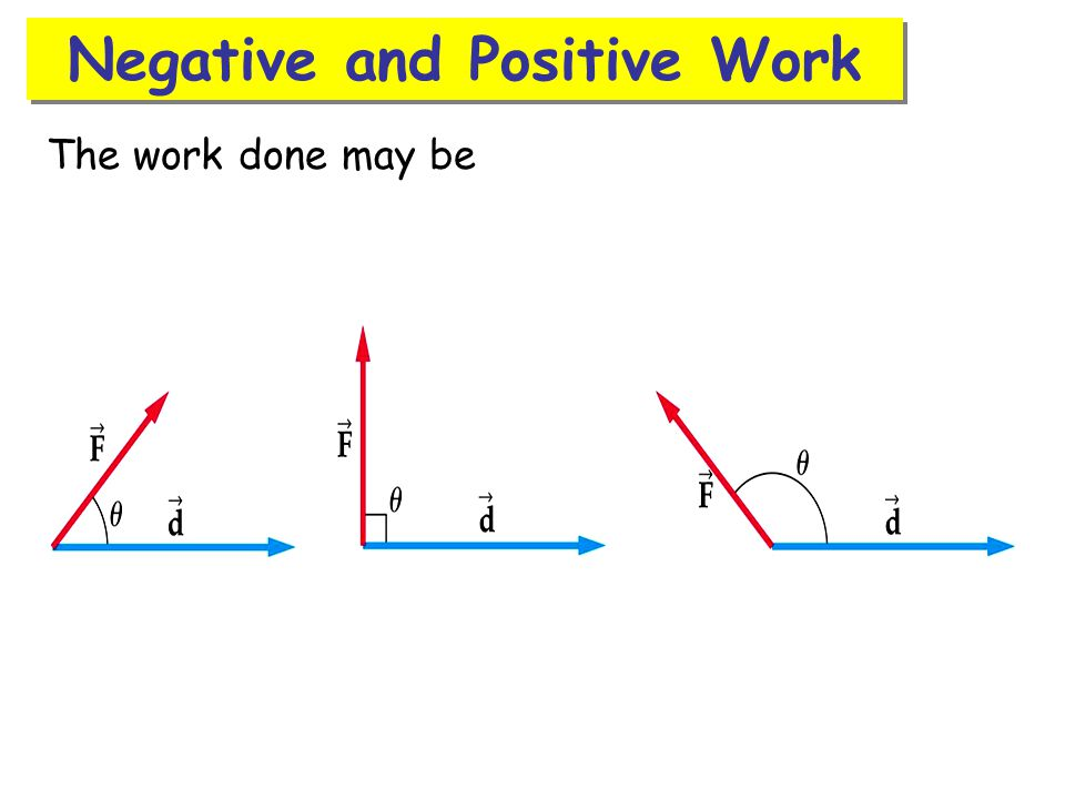 Negative and Positive Work The work done may be