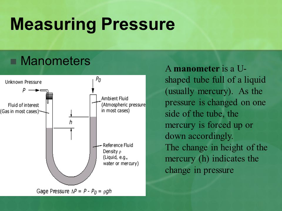 Measuring Pressure Manometers A manometer is a U- shaped tube full of a liquid (usually mercury). As the pressure is changed on one side of the tube,