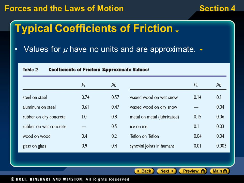 Forces and the Laws of MotionSection 4 Typical Coefficients of Friction Values for  have no units and are approximate.