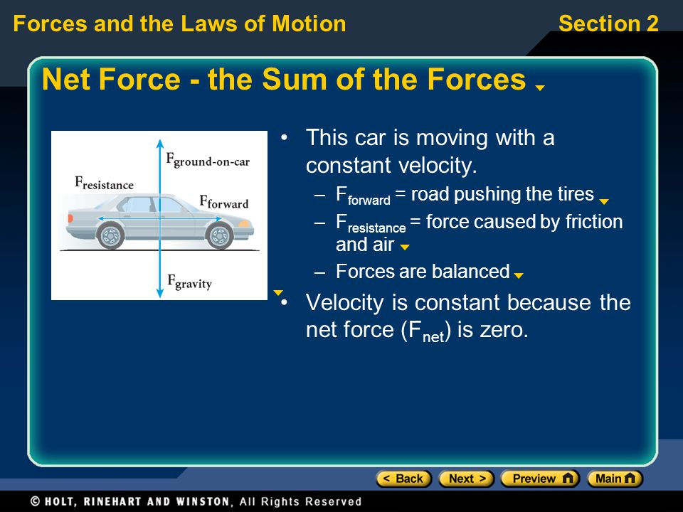 Section 2Forces and the Laws of Motion Net Force - the Sum of the Forces This car is moving with a constant velocity.