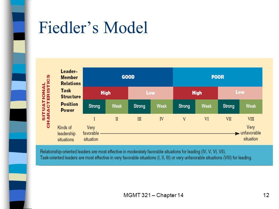 MGMT 321 – Chapter 1412 Fiedler's Model