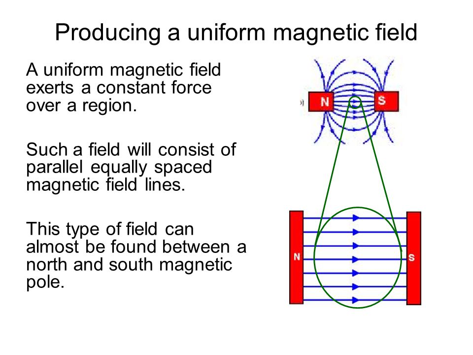 Producing a uniform magnetic field A uniform magnetic field exerts a constant force over a region. Such a field will consist of parallel equally space