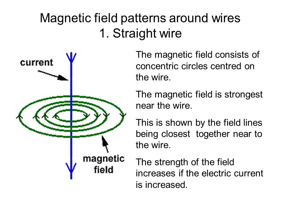 Magnetic field patterns around wires 1. Straight wire The magnetic field consists of concentric circles centred on the wire. The magnetic field is str