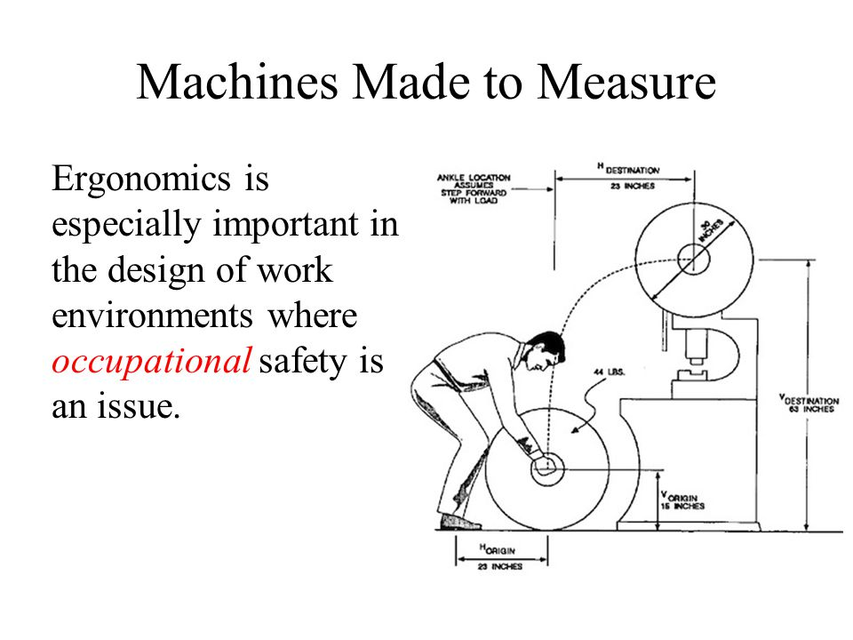 Machines Made to Measure Ergonomics is especially important in the design of work environments where occupational safety is an issue.