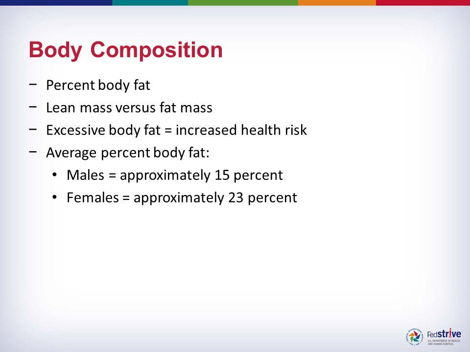 Body Composition −Percent body fat −Lean mass versus fat mass −Excessive body fat = increased health risk −Average percent body fat: Males = approximately 15 percent Females = approximately 23 percent