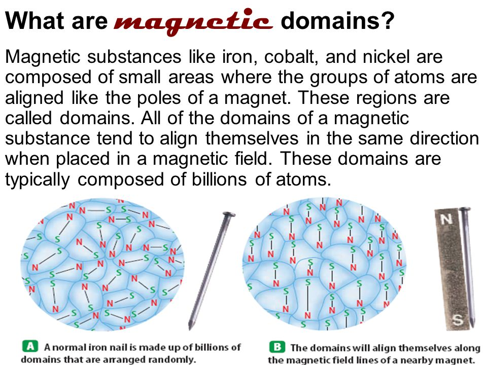 What are magnetic domains? Magnetic substances like iron, cobalt, and nickel are composed of small areas where the groups of atoms are aligned like th