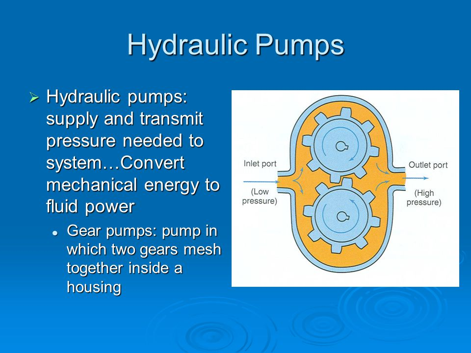 Hydraulic Pumps  Hydraulic pumps: supply and transmit pressure needed to system…Convert mechanical energy to fluid power Gear pumps: pump in which two gears mesh together inside a housing Gear pumps: pump in which two gears mesh together inside a housing