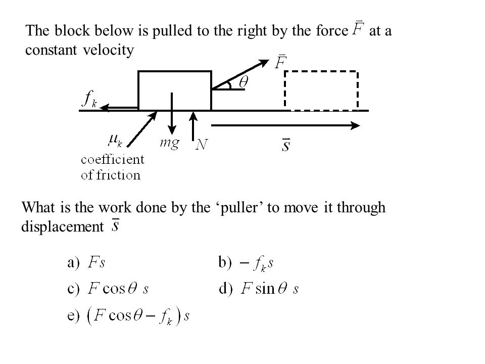 The block below is pulled to the right by the force at a constant velocity What is the work done by the 'puller' to move it through displacement