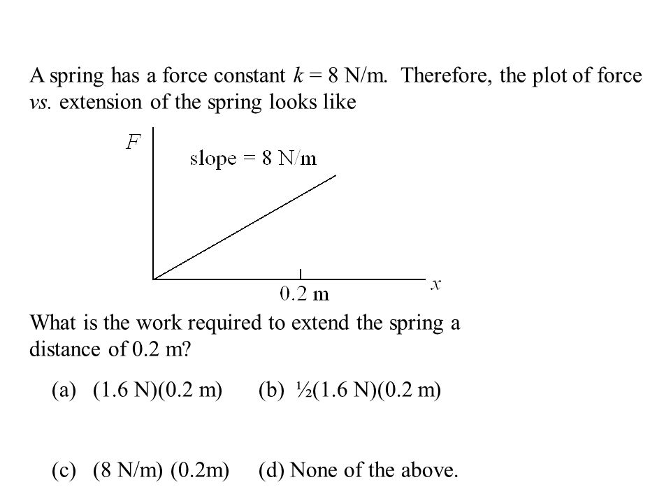 A spring has a force constant k = 8 N/m. Therefore, the plot of force vs. extension of the spring looks like What is the work required to extend the s