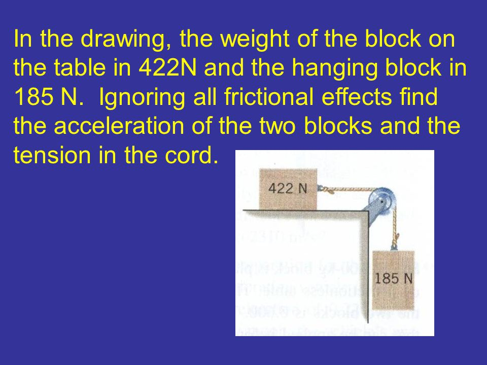 In the drawing, the weight of the block on the table in 422N and the hanging block in 185 N. Ignoring all frictional effects find the acceleration of