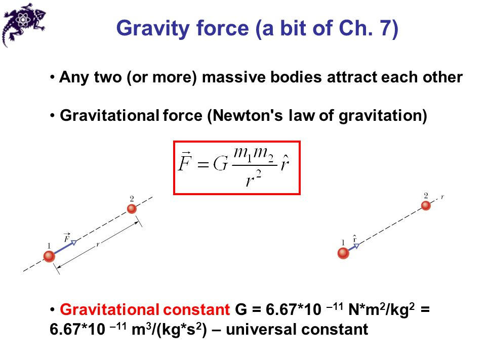 Gravity force (a bit of Ch.