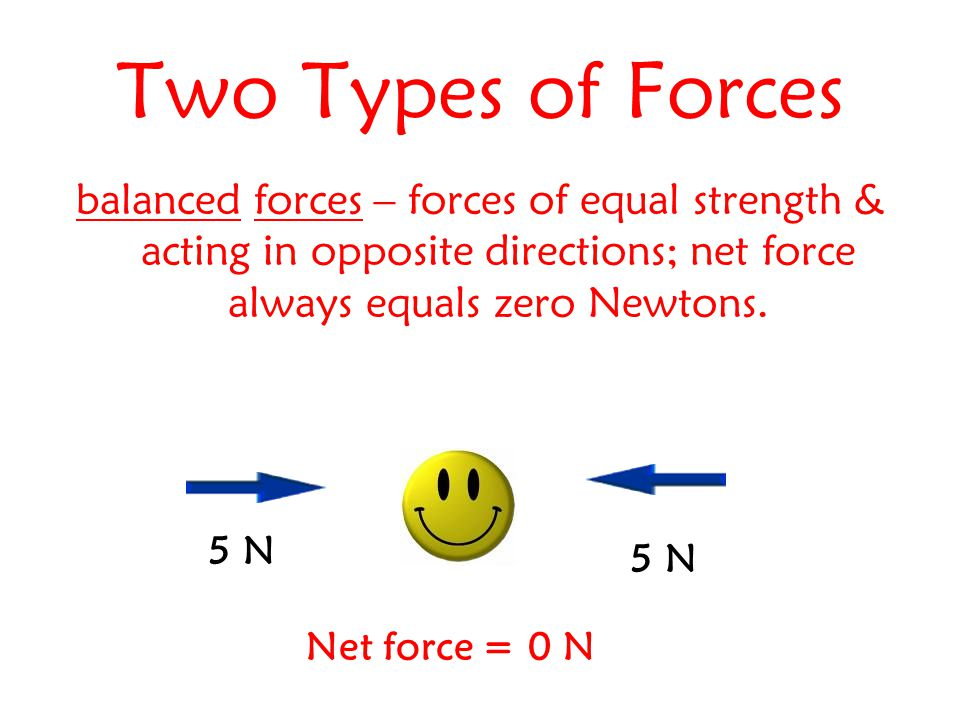 unbalanced forces – forces of unequal strength &/or act in different directions; causes an object to move.