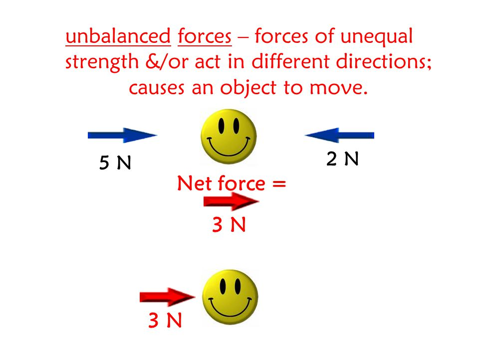 Newton's Second Law force, mass and acceleration are related with the formula: F = ma