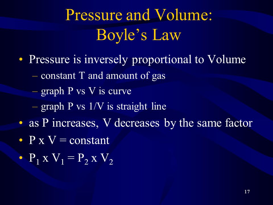17 Pressure and Volume: Boyle's Law Pressure is inversely proportional to Volume –constant T and amount of gas –graph P vs V is curve –graph P vs 1/V is straight line as P increases, V decreases by the same factor P x V = constant P 1 x V 1 = P 2 x V 2