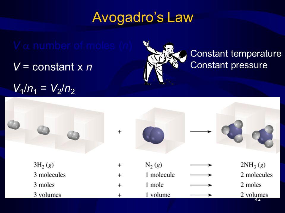 42 Avogadro's Law V  number of moles (n) V = constant x n V 1 /n 1 = V 2 /n 2 Constant temperature Constant pressure